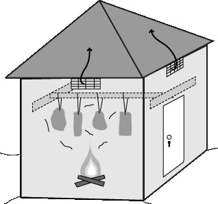 Diagram of how a smokehouse works.